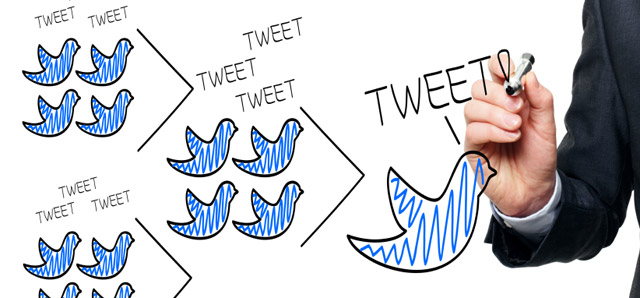 twitter-exercises